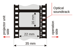 Le cinéma numérique : ça tourne !