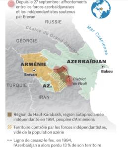 comprendre le conflit entre l'Arménie et l'Azerbaidjan