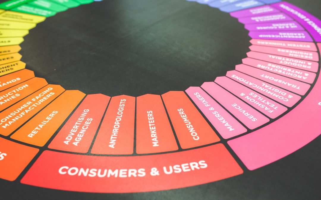 Voyage au cœur du cerveau des consommateurs et rouages du marketing
